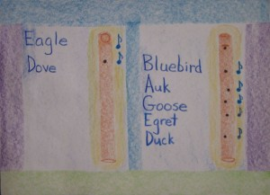 Pentatonic Flute - 1st Grade